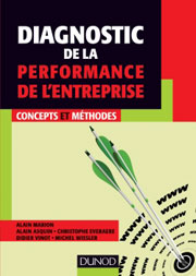 Diagnostic performance de l'entreprise