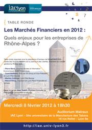Marchés financiers 2012